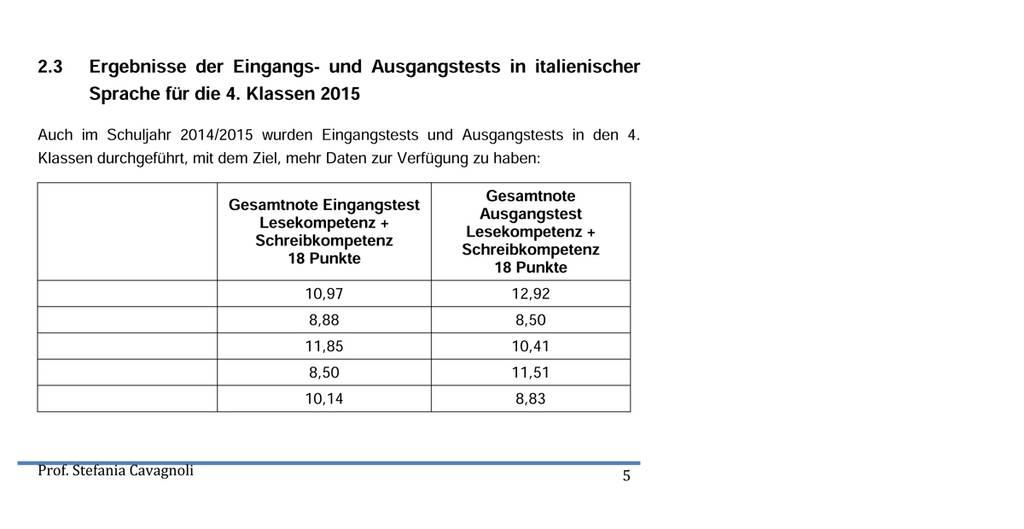 Der Beweis: CLIL verschlechtert Sprachniveau | Südtiroler ...