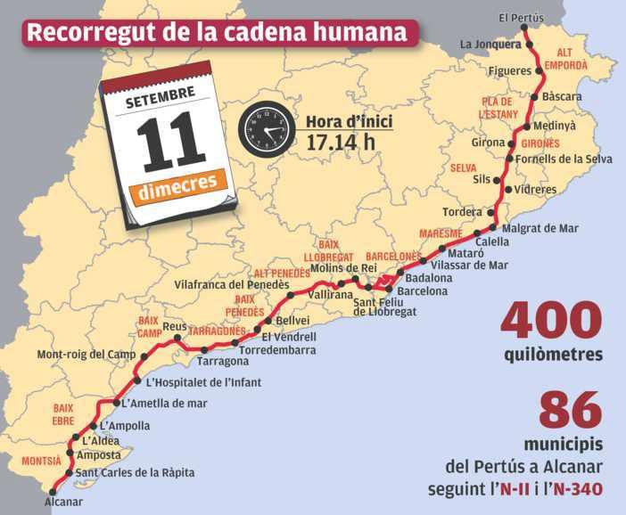 Katalonien ruft Völker zum Unabhängigkeitstag